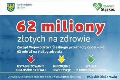62 mln zł z budżetu województwa śląskiego na wsparcie służby zdrowia w regionie